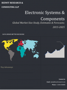 Electronic Systems & Components