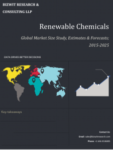 Renewable Chemicals