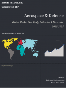 Aerospace & Defense